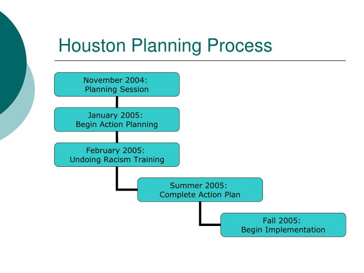 Houston Planning Process