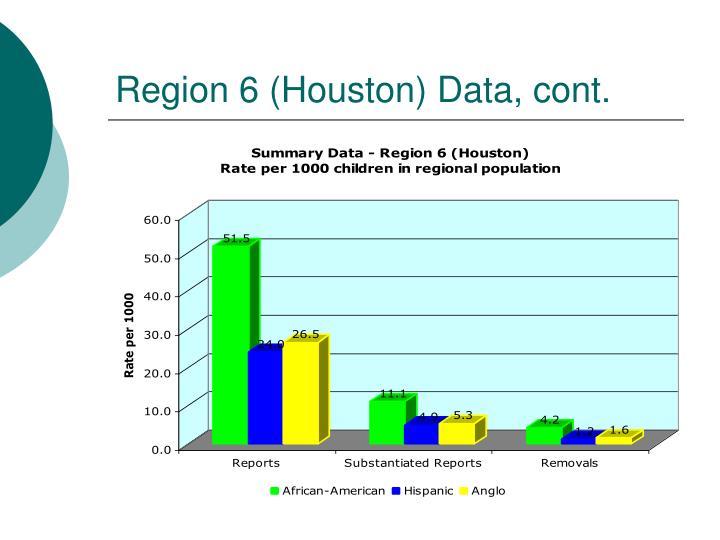 Region 6 (Houston) Data, cont.