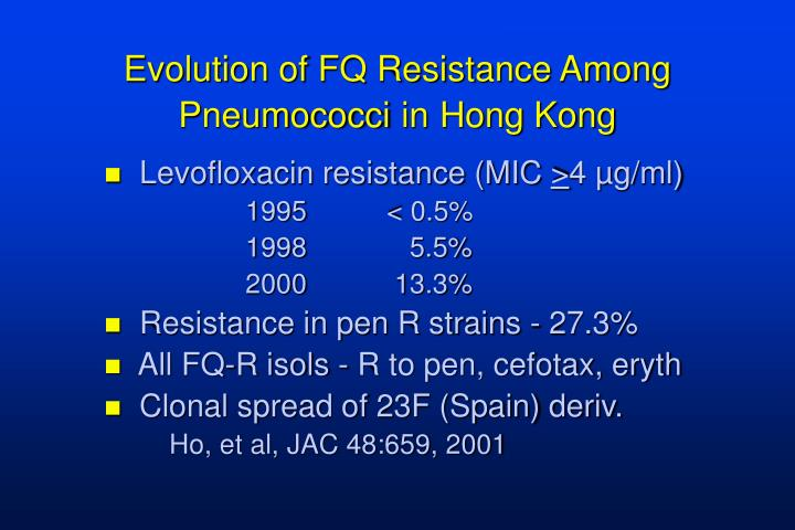 Evolution of FQ Resistance Among Pneumococci