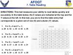 afoqt 7 table reading