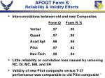 afoqt form s reliability validity effects