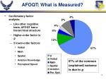 afoqt what is measured1