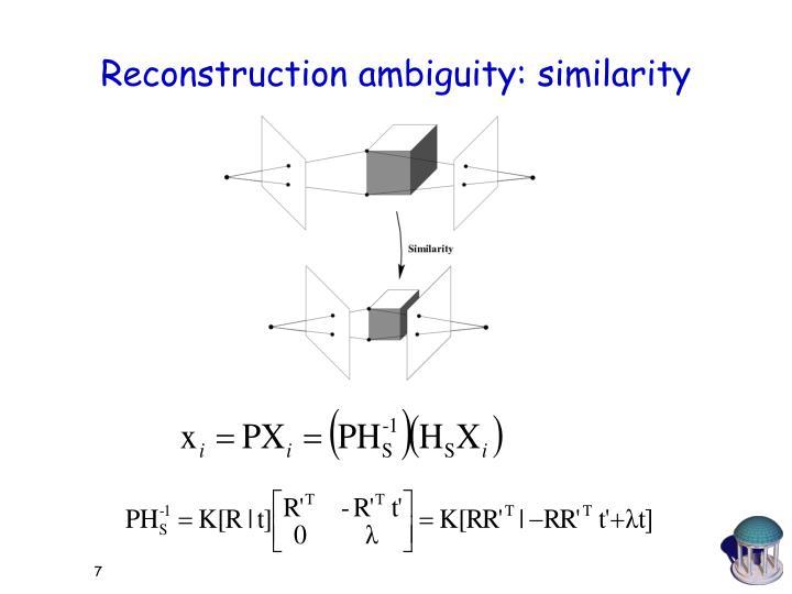 Reconstruction ambiguity: similarity