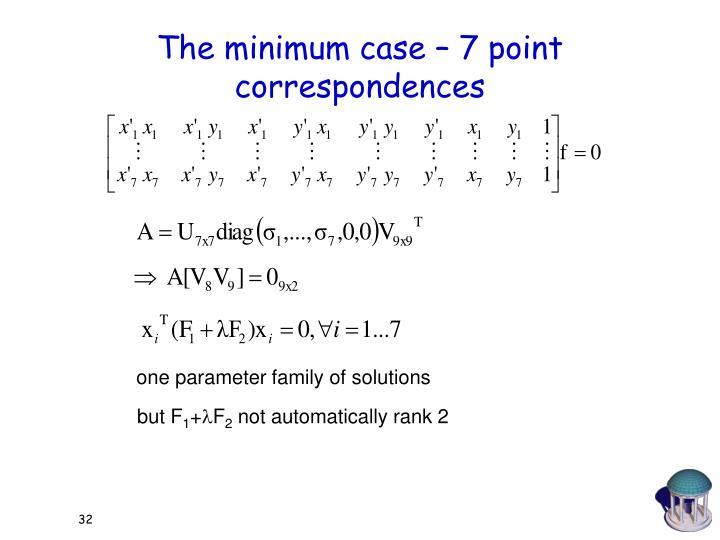 The minimum case – 7 point correspondences
