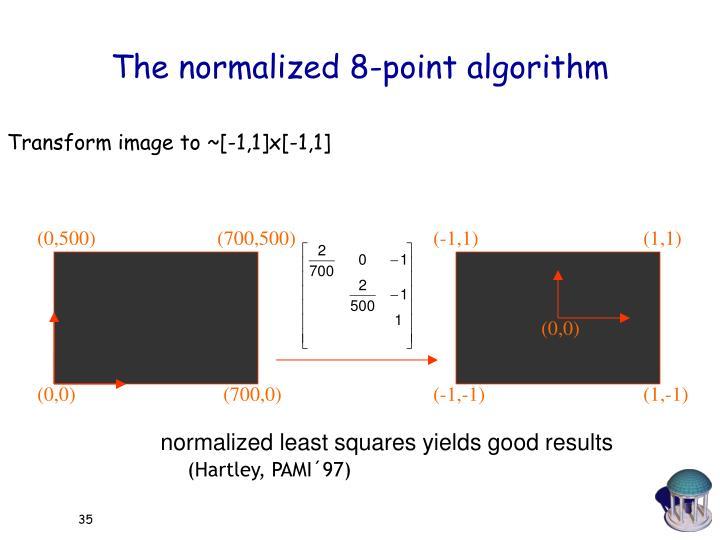 Transform image to ~[-1,1]x[-1,1]