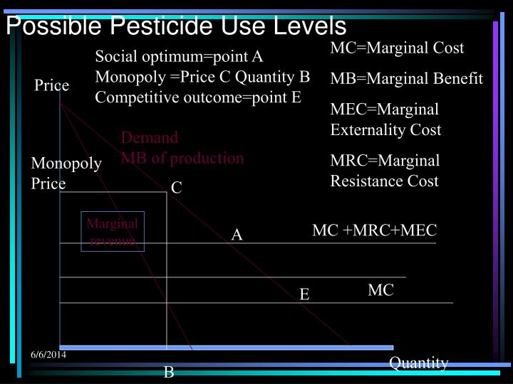 Possible Pesticide Use Levels