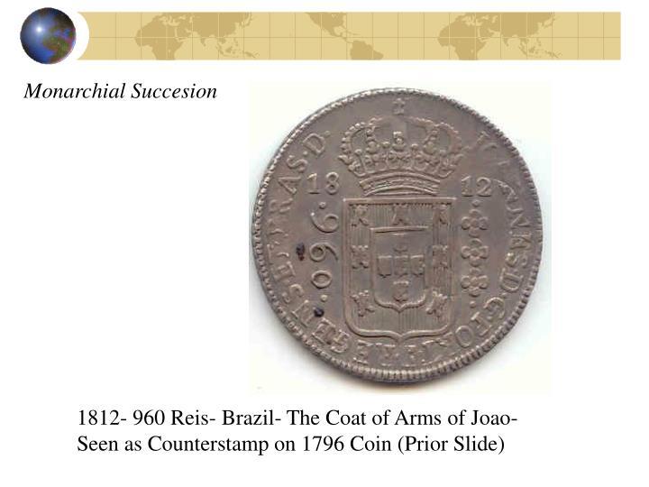 Monarchial Succesion
