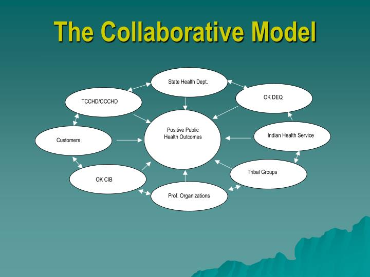 The Collaborative Model