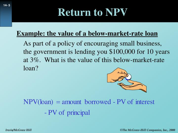 Return to NPV