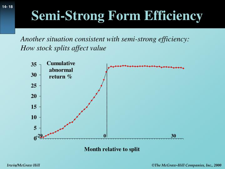 Semi-Strong Form Efficiency