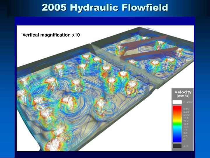2005 Hydraulic Flowfield