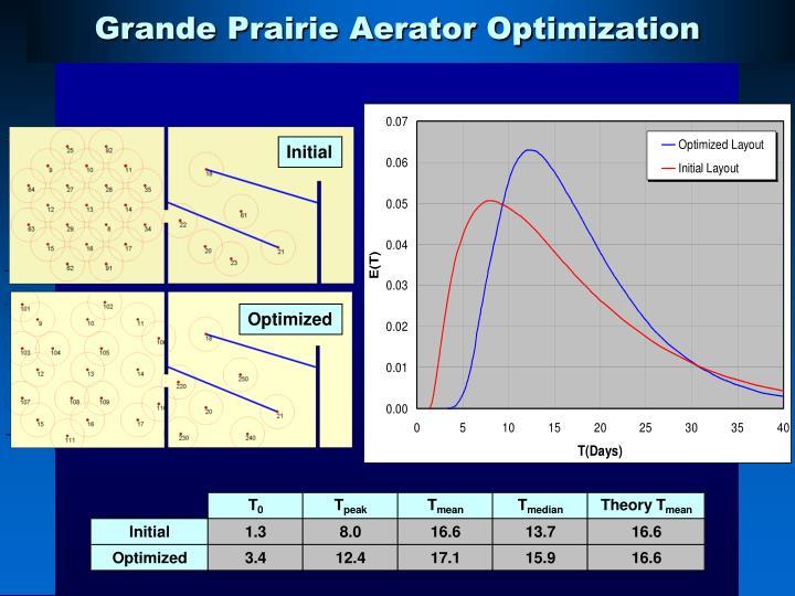 Grande Prairie Aerator Optimization