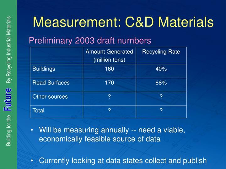 Measurement: C&D Materials