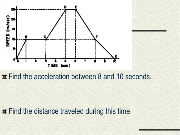 Find the acceleration between 8 and 10 seconds.