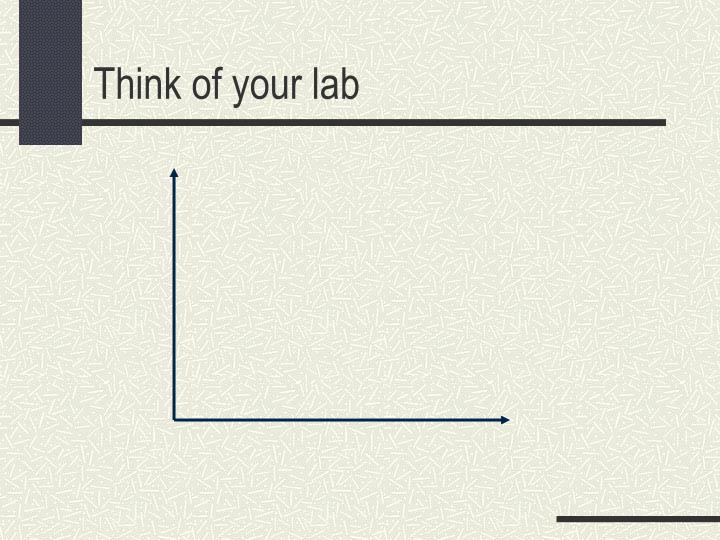 Think of your lab