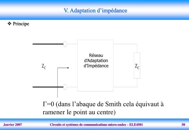 Réseau d'Adaptation d'Impédance