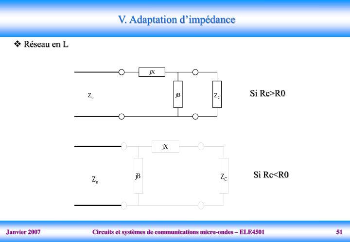 V. Adaptation d'impédance