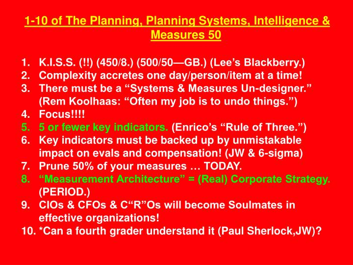 1-10 of The Planning, Planning Systems, Intelligence & Measures 50