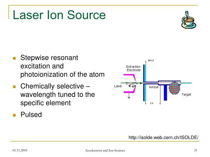 Laser Ion Source