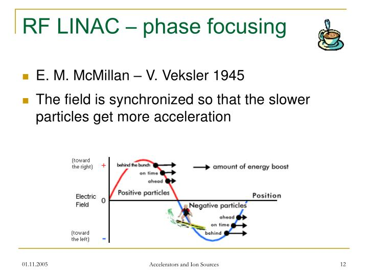 RF LINAC – phase focusing