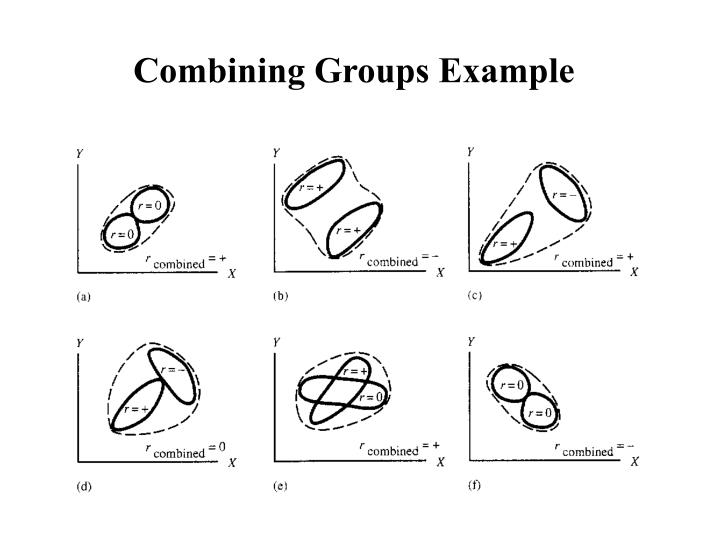 Combining Groups Example