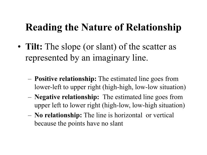 Reading the Nature of Relationship