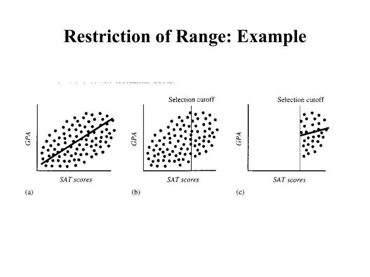 Restriction of Range: Example
