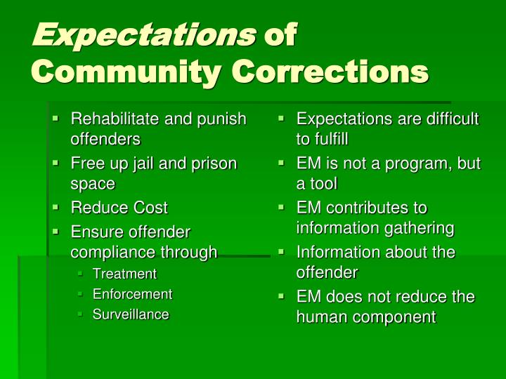 Rehabilitate and punish offenders