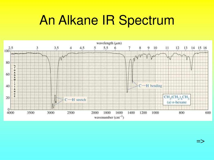 An Alkane IR Spectrum