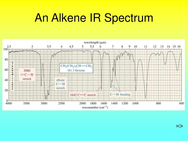 An Alkene IR Spectrum