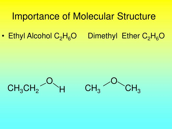 Importance of molecular structure