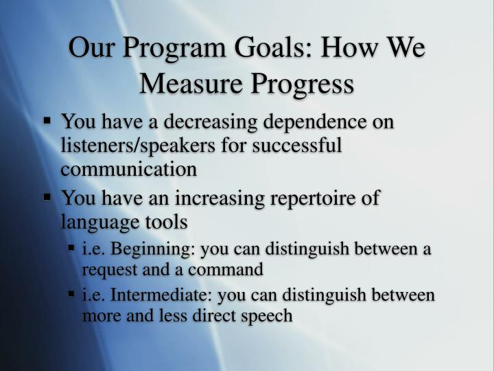 Our Program Goals: How We Measure Progress