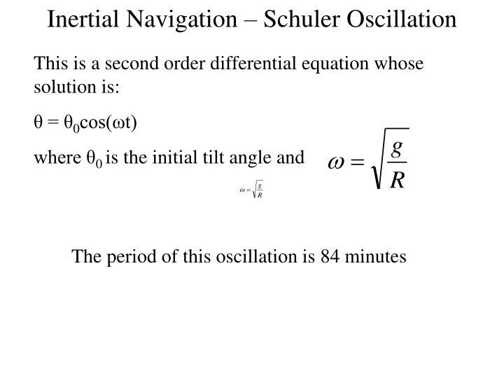 Inertial Navigation – Schuler Oscillation