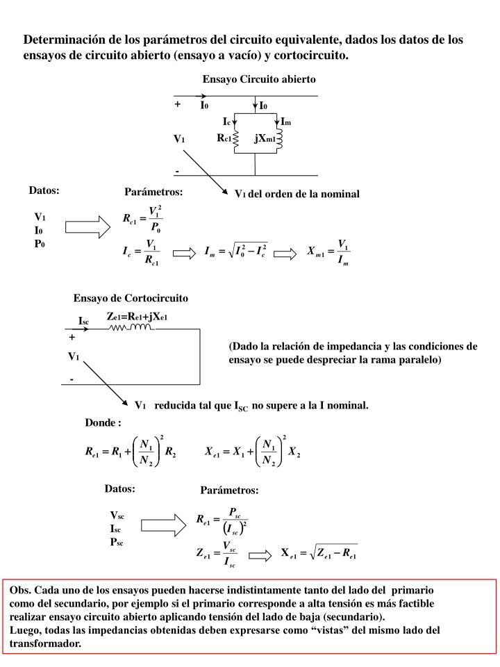 Determinación de los parámetros del circuito equivalente, dados los datos de los ensayos de circuito abierto (ensayo a vacío) y cortocircuito.