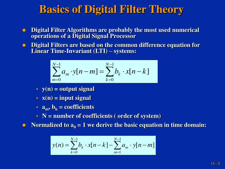 Basics of digital filter theory