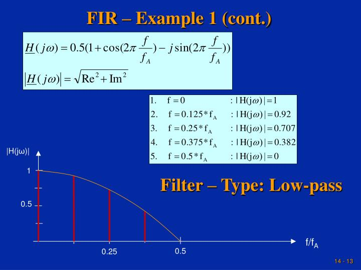 FIR – Example 1 (cont.)