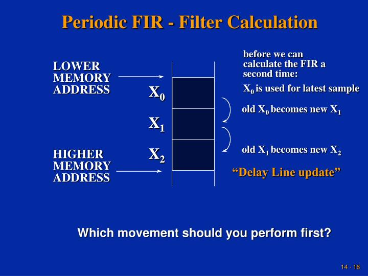 Periodic FIR - Filter Calculation