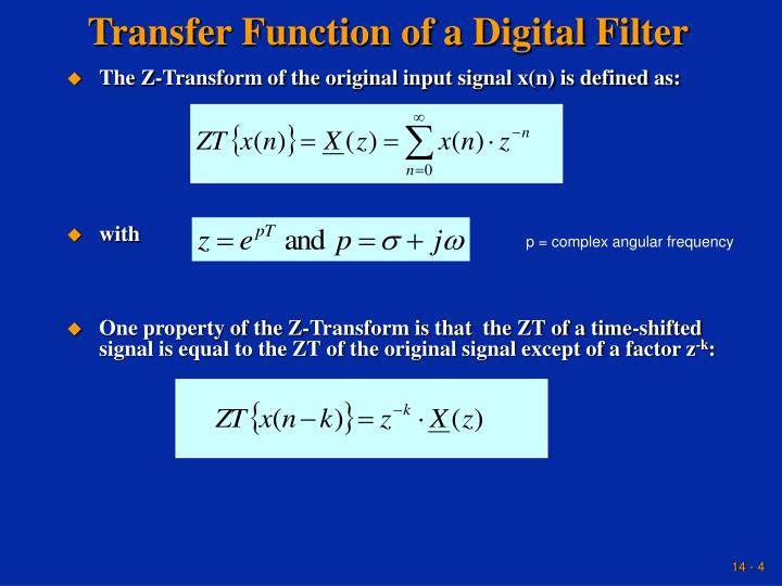 Transfer Function of a Digital Filter