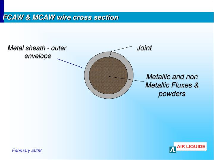 Slag Cross Section : Ppt this presentation is provided to you by wps america
