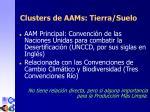clusters de aa m s tierra suelo