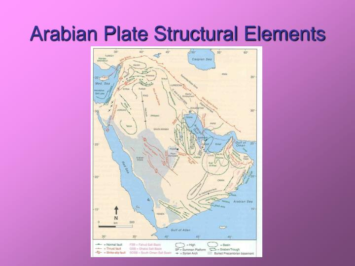 Arabian Plate Structural Elements
