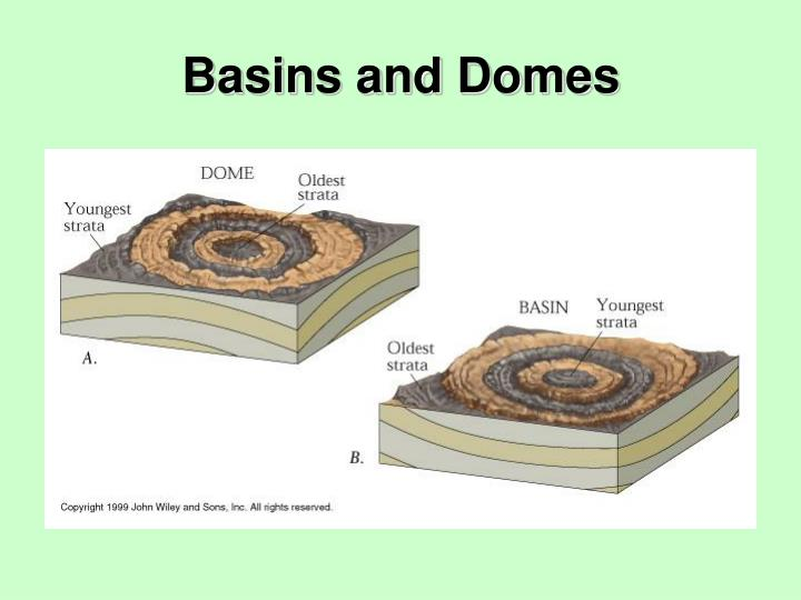 Basins and Domes