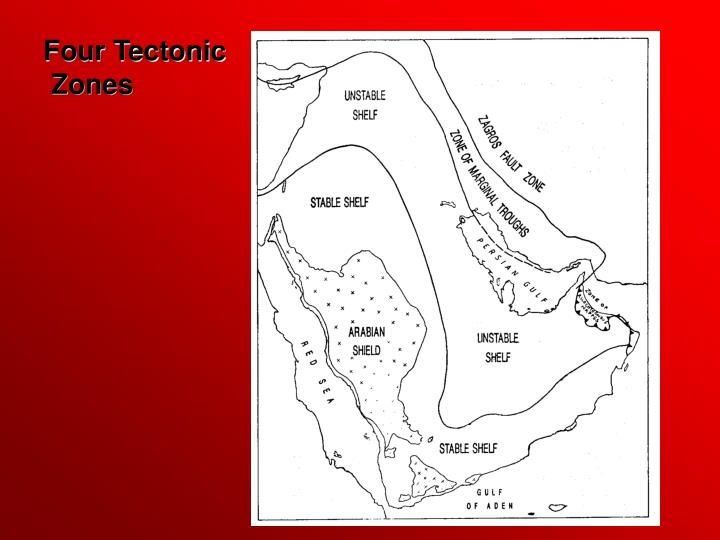 Four Tectonic