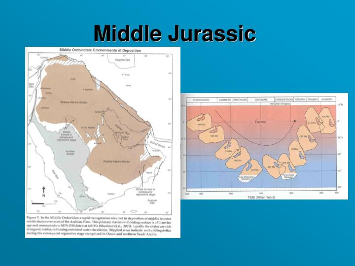 Middle Jurassic