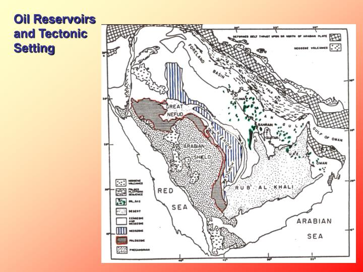 Oil Reservoirs and Tectonic