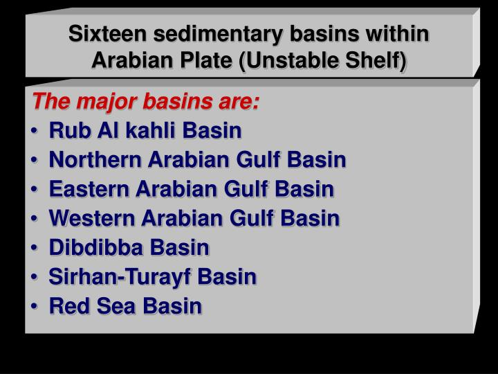 Sixteen sedimentary basins within Arabian Plate (Unstable Shelf)