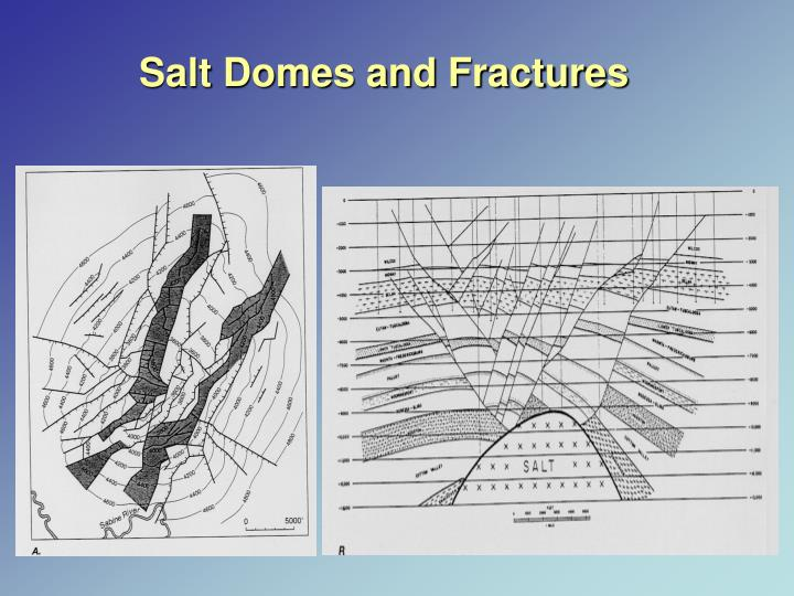 Salt Domes and Fractures