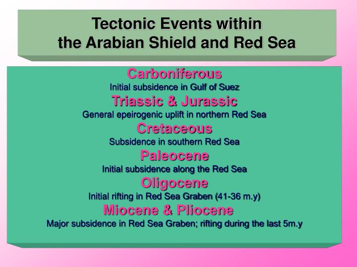 Tectonic Events within