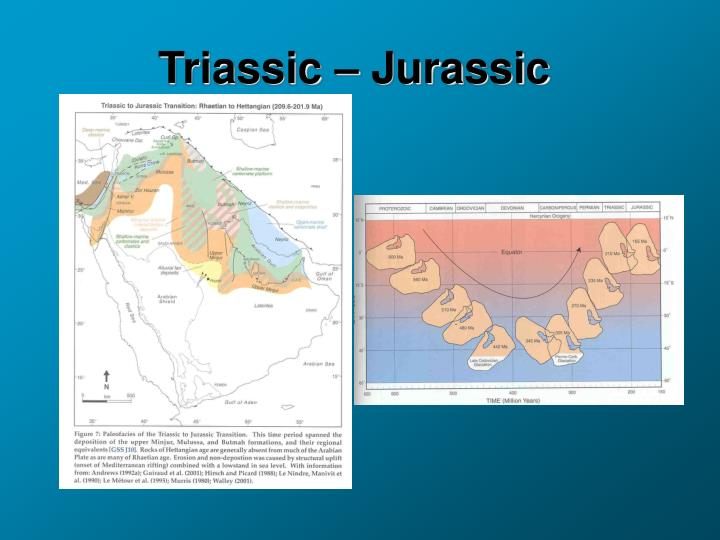 Triassic – Jurassic