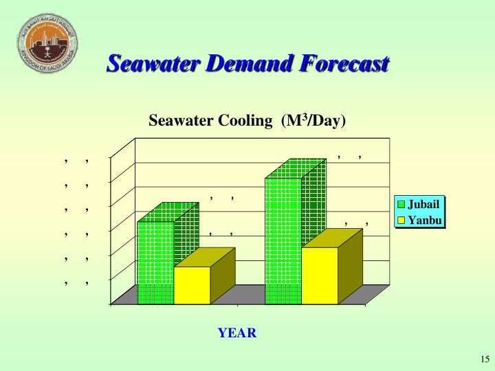 Seawater Demand Forecast